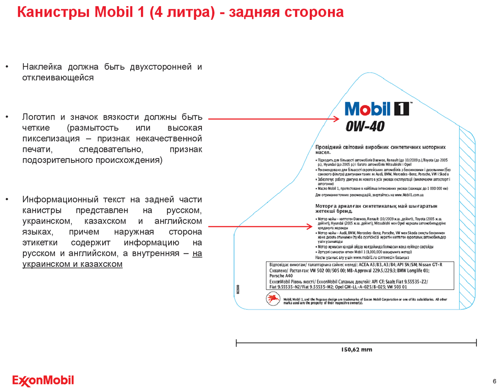 mobil-original-product-elements-ru06.png