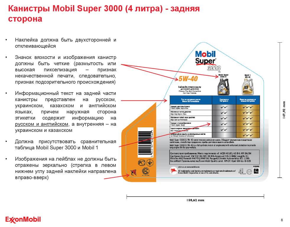 mobil-original-product-elements-ru08.png