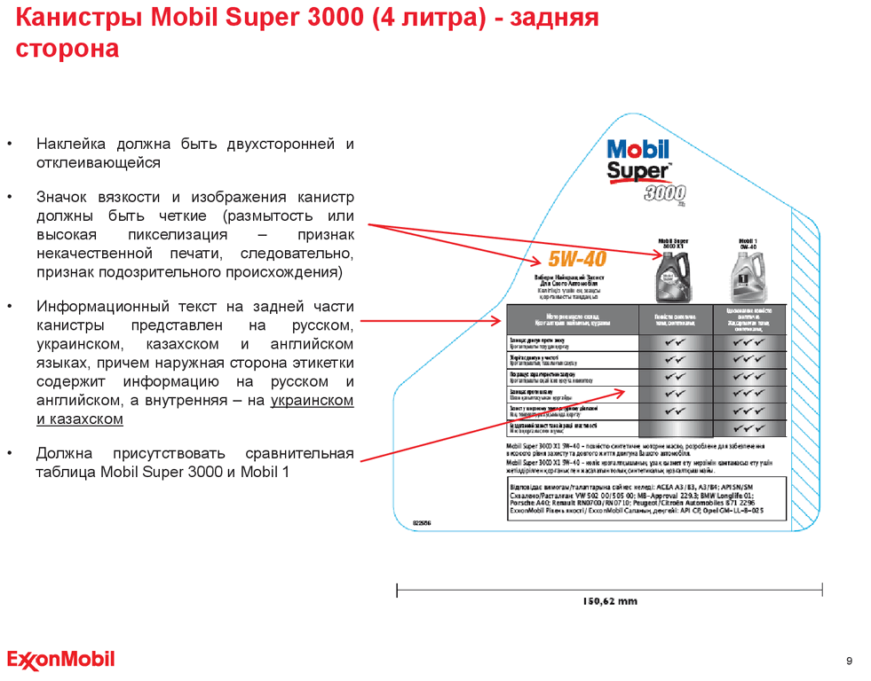 mobil-original-product-elements-ru09.png