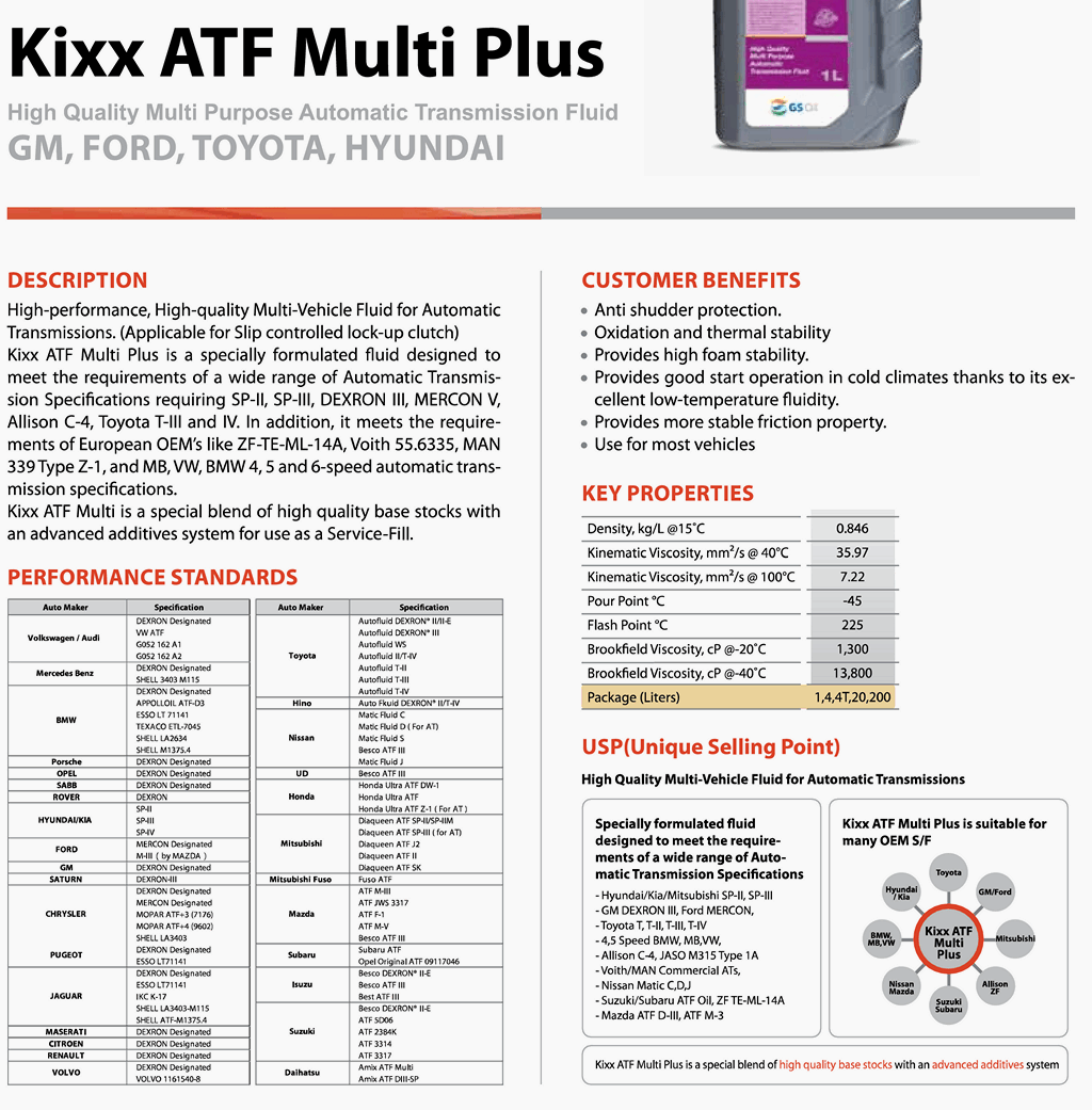 Kixx ATF Multi Plus_Catalog.png
