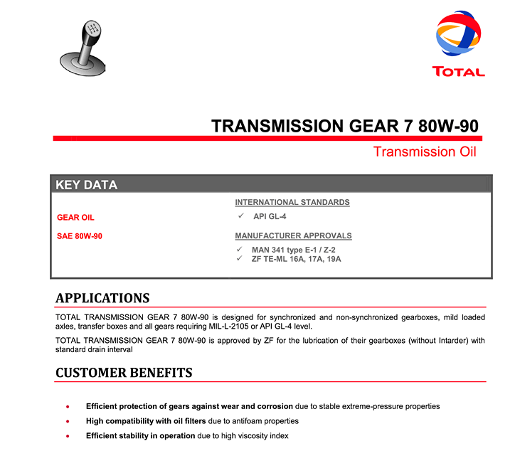 total_transmission_gear_7_80w-901.png