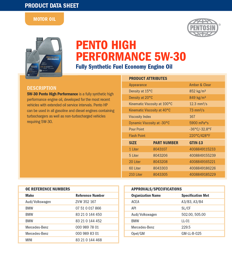 Pento_High_Performance_5W-301.png