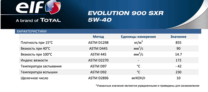EVOLUTION_900_SXR_5W-40_2.png