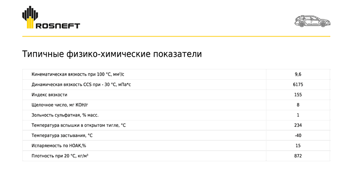Rosneft_Maximum_Service_5W-30_2.png